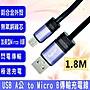 小白的生活工場*FJ US2042 鋁合金 USB A公- ...