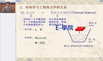 【理工-321】傳質熱傳學 (Heat and Mass Transfer)   教學影片 / 32 講課 / 衝評價, 360 元!