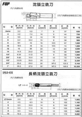 """㊣宇慶S舖㊣ FOP 沈頭立銑刀 1/4""""m/m"""