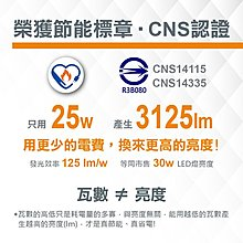 【國家最高認證-節能標章 免運】平板燈 25w 2尺 3125lm 輕鋼架 格柵 節標 無頻閃BBPARK LED