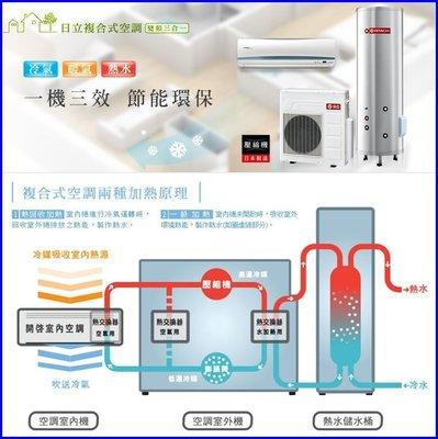 ~一機三效 節能省電~日立複合式空調(變頻三合一)(熱泵) 冷氣+暖氣+熱水 CRC-50KWE+CRS-50KWE