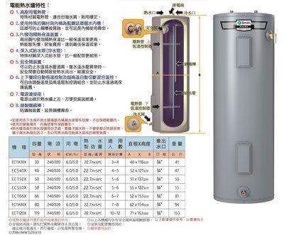 (永展) 美國史密斯 熱水爐 電熱水器 美國 AO史密斯 電能熱水爐 50加侖 ECT50X