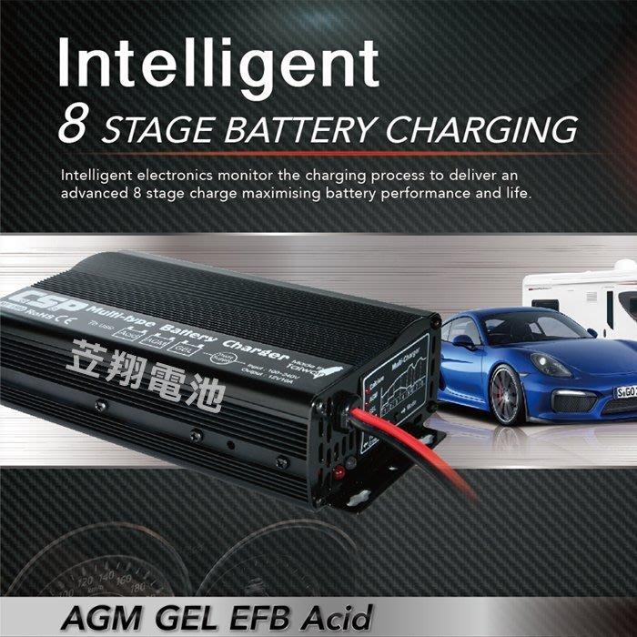 ☼台中苙翔電池►多模式 型 電池充 MT1500 簡配  VARTA H15 G14 F2