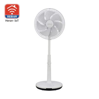 鑫冠鑫↘禾聯 HDF-14AH72W 14吋 WiFi智慧聯網 變頻DC風扇/電風扇