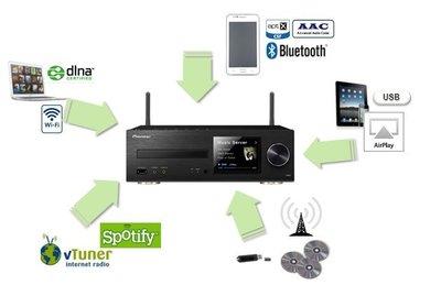 【拍譜音響】Pioneer XC-HM86-K 、Airplay、 藍牙 Wi-Fi/IPod/CD/USB
