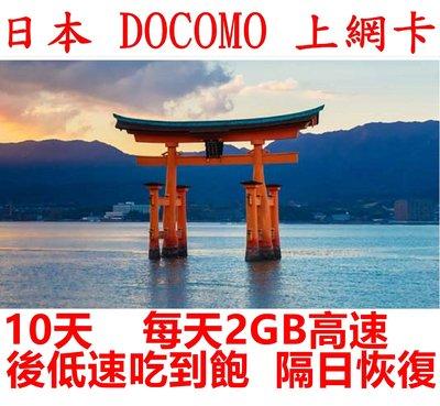 【杰元生活館】DoCoMo日本上網卡 10日 每日2GB高速 後降速128KBS吃到飽