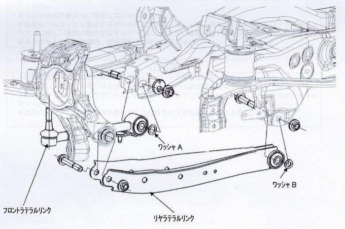 Subaru 速霸陸 Levorg VM4 STI 後下 連桿組 2015+ 專用