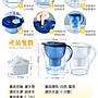 【現貨-免運費!台灣寄出實拍+用給你看】過濾水壺 活性碳 淨水器 濾水壺 濾心 水壺 過濾器 過濾 水瓶 過濾壺 冷水壺