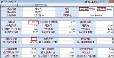 程式交易 自動下單(5分K 當沖 期貨 台指期 大台.小台適用) (3個月5500元)