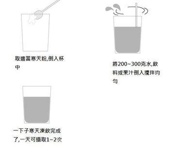 寒天粉 一公斤裝 100% 可搭配乳酸菌梅免運 檢驗無順丁烯二酸
