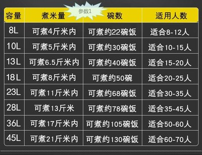 電飯煲老式電飯鍋大容量食堂商用10-15-30-50-60-70人紅三角特大電飯煲 台北市