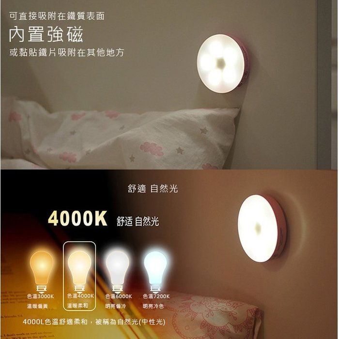 當天出貨 LED觸控燈 馬卡龍充電調光夜燈 露營燈 採用觸控式開關 無極調光 小夜燈  白
