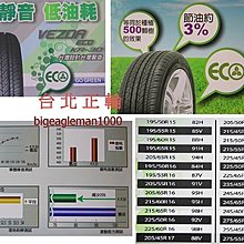 建大 KENDA KR30 寧靜胎 195/50/16 特價2200 CPC2 NS20 SAVER+ T001 R1