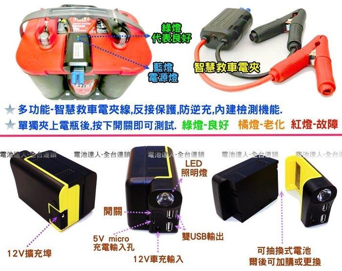 【電池達人】一瞬千擊 救車 電霸 啟動 +200W 電源轉換器 戶外用電 停電防災 12V電瓶 110V電源 檢測功能