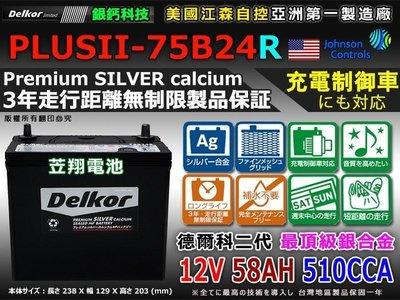 ☎ 挺苙電池 ►Delkor 美國科技搭載 (75B24R 510CCA) 46B24R 55B24R 65B24R