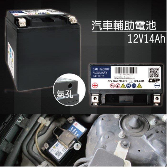 ✚中和電池✚ 中華賓士 BENZ SBC 輔助電池 加強型 汽車電瓶 煞車系統 排氣孔設計 W211 W212 W219