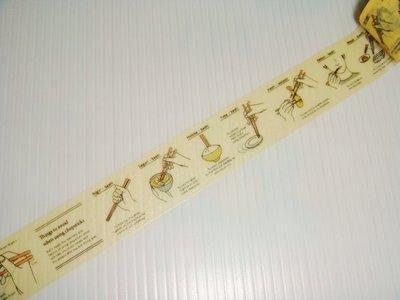 紙膠帶 mt 紐約展限定 chopstick manners 分裝26cm(一循環)