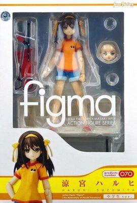 日本正版 figma 涼宮春日的憂鬱 涼宮春日 中學生 可動 模型 公仔 日本代購
