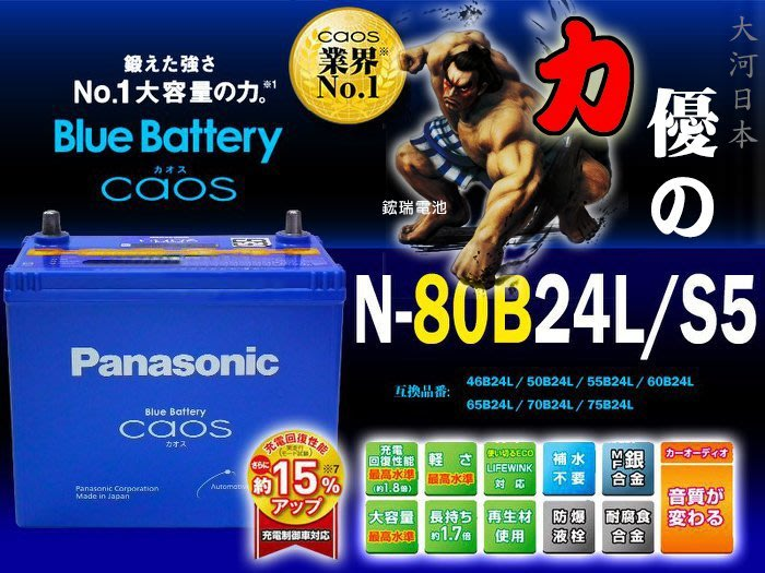 【鋐瑞汽車電池】日本原裝 國際牌 銀合金 80B24L Panasonic 65B24L 充電制御 CRV K14 搭載