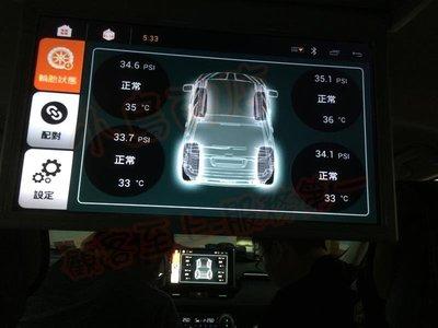 (小鳥的店)豐田 2019-2020 5代 RAV4 吸頂電視 CONVOX 15吋 小HDMI/ USB/ 小SD卡槽