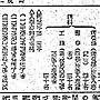 【福爾摩沙寫真舘】民國 🇹🇼  台北帝國大學豫科創立35周年紀念同窗會,1976年於台北國賓大飯店,羅銅壁、陳定堯、謝獻臣等名人