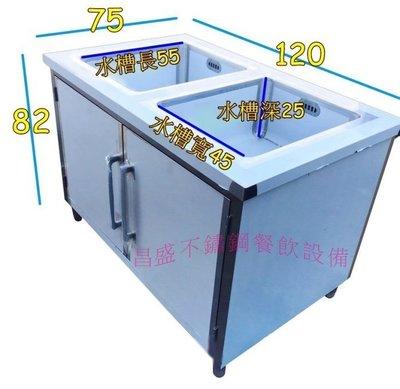 全新 訂製 雙口水槽 另有賣 展示台冰箱/各式攤車/煎台/黑白切台/滷味台/豆花台/煙罩