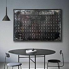 工業風大幅黑板掛畫個性酒吧咖啡館網紅民宿裝飾壁掛餐廳牆面壁飾