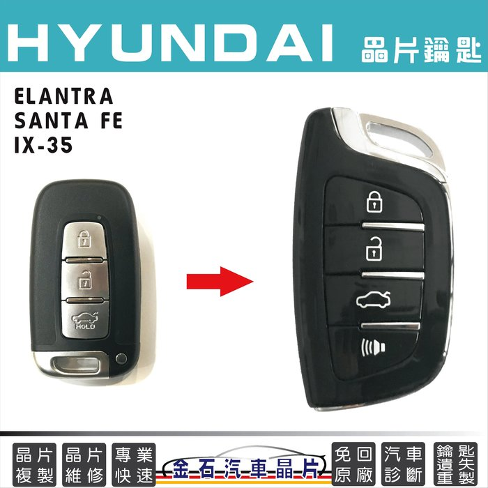 HYUNDAI 現代 IX-35 Elantra Santa Fe 汽車鑰匙複製 感應 鎖匙不見 汽車開鎖