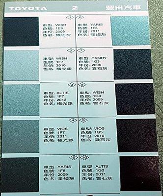 艾仕得(杜邦)系統塗料 原廠配方點漆筆.補漆筆 TOYOTA ALTIS VIOS WISH YARIS CAMRY