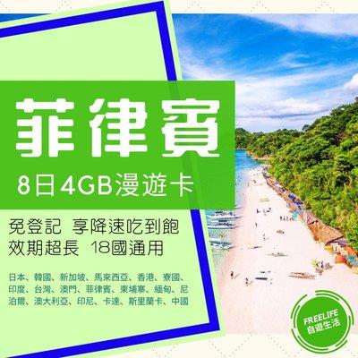 菲律賓上網卡 8天4G高速吃到飽 !免登記(附轉接卡及收納盒) SIM WIFI 效期超長 新加坡 馬來西亞 印度 緬甸