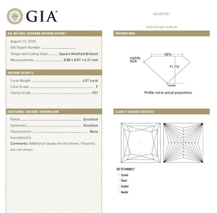 【LOVES鑽石批發】GIA證書 花式切工 4.07克拉  F/VS1 公主方形 鑽石 Loves Diamond 40028/彩鑽 粉鑽 藍鑽 綠鑽 婚戒