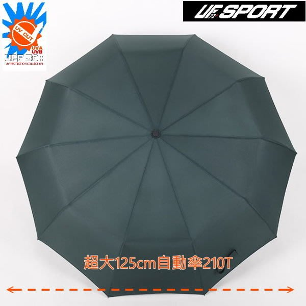 【UF72】UF-88999 墨綠 10骨超大防曬抗風全自動摺疊傘