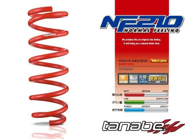 日本 Tanabe SUSTEC NF210 短彈簧 Subaru Forester SJ 2013+ 專用