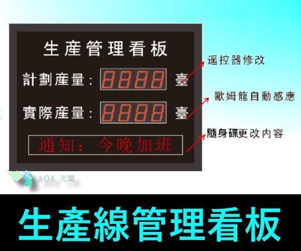 目標生產力管理進度LED告示/計畫產量/實際產量/生產比例看板/線上生產看板/目前產量/L