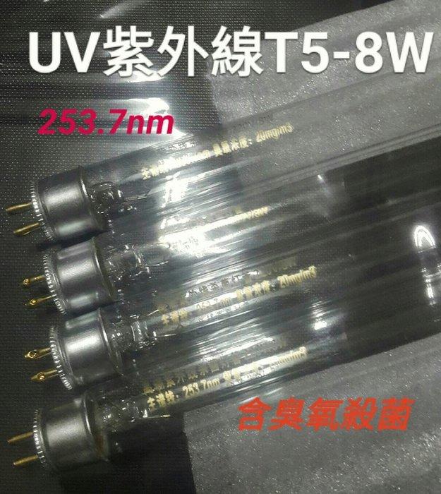 加購 紫外線燈管 玻璃 臭氧 消毒 殺菌燈管 高硼砂