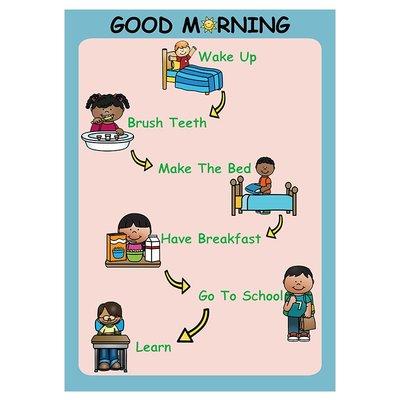 [801生活馆]熱賣#Daily Routine英語卡片塑封單詞海報2張幼兒園啟蒙耐用英文教具