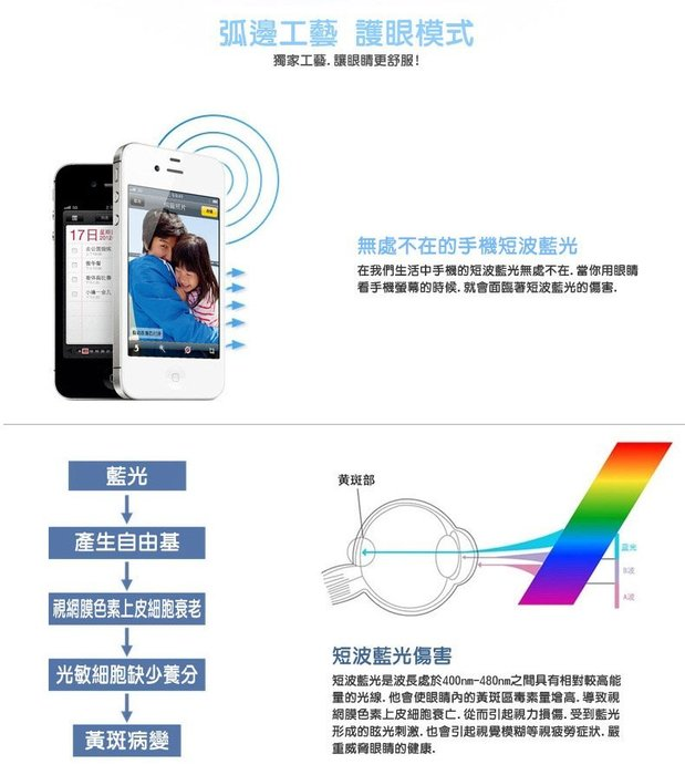 ~Melkco~2  防爆鋼化玻璃貼Samsung三星Galaxy C7 5.7吋 硬9H