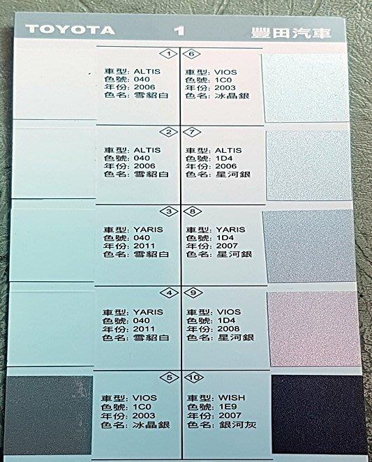 艾仕得(杜邦)原廠配方塗料 可用於汽車 機車 噴漆 烤漆 點漆 TOYOTA ALTIS YARIS VIOS 1L