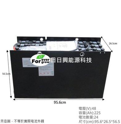 【日日興能源科技】 UNU TOYOTA 豐田 6FBR10 堆高機蓄電池 48V225Ah