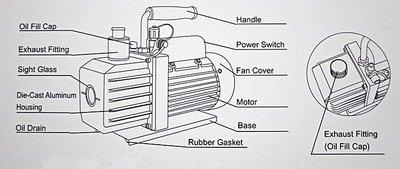 Vacuum Pump 1/4HP 抽真空機馬達 AFVAC1S030-A 有真空逆止閥-【便利網】