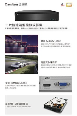 【皓翔】全視線 DVR-6321 16路 H.264 1080P HDMI 台灣製造 混合式 監視 監控錄影主機