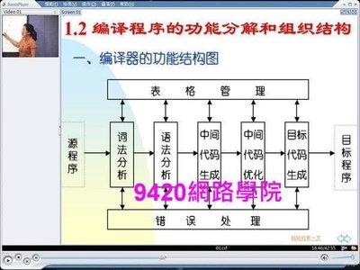 【9420-732】編譯原理(Compiler)   教學影片 -( 67 堂課, 吉林大學 ) , 277 元!