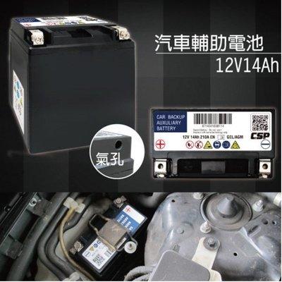 台南電池達人 賓士BENZ SBC 煞車系統 輔助電池 電瓶 W211 W219 W246 W204 W212 W219