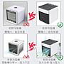現貨可自取 2019最新款移動式冷氣機 AIR COOLER 冷風機 USB迷你風扇 水冷空調扇 空調風扇 水冷扇