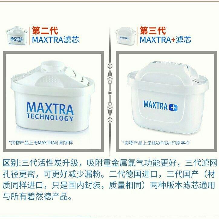 【原裝進口】Brita三代濾芯 brita濾芯 濾水壺濾芯 maxtra