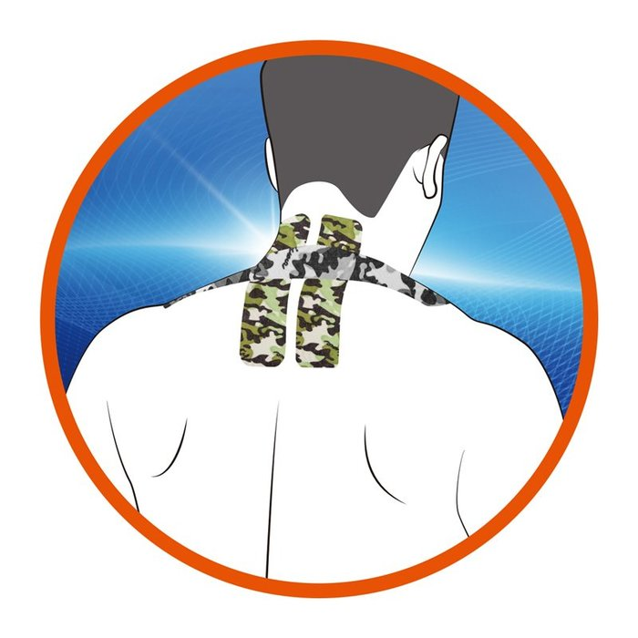 熱身貼布套組-肩頸