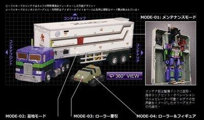 全新 變形金剛 Transformers MP-10 Optimus Prime Convoy mode Evangelion 柯柏文 eva 福音戰士 初號機