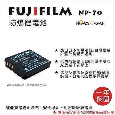 趴兔@樂華 FOR Fuji NP-70 (S005E) 相機電池 鋰電池 防爆 原廠充電器可充 保固一年