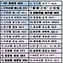 新版 彩盒章 送印油  海洋款 角落生物 角落小夥伴 布紙雙用 口罩 衣物 連續章 卡通姓名 連續印章 防水 衣服