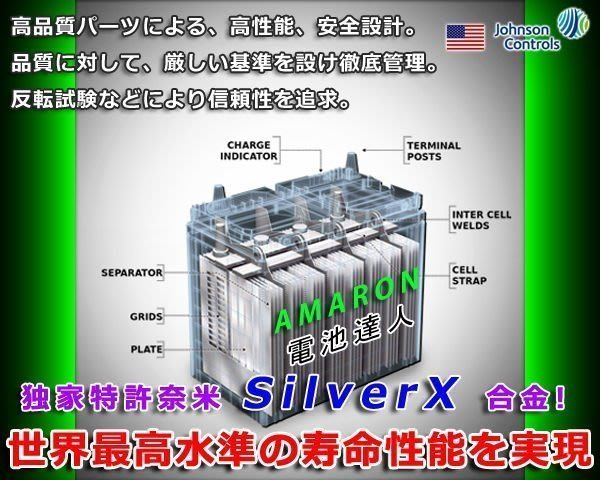 ☆鋐瑞電池☆ DIY自取交換價 85D23R AMARON 愛馬龍 汽車電池 75D23R 可升級 90D23R U6